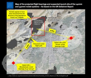 HRW-Bericht