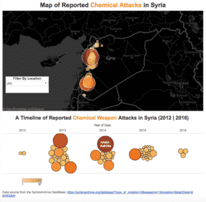 Geographie des Terrors: Chemiewaffenangriffe in Syrien